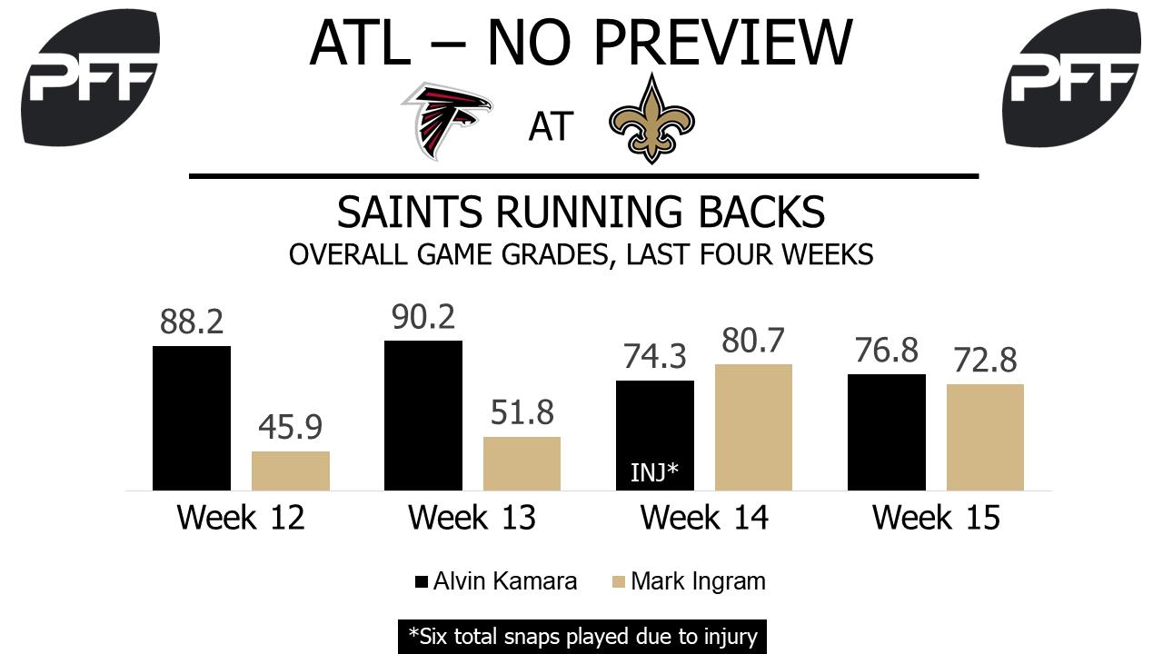 Mark Ingram, running back, New Orleans Saints