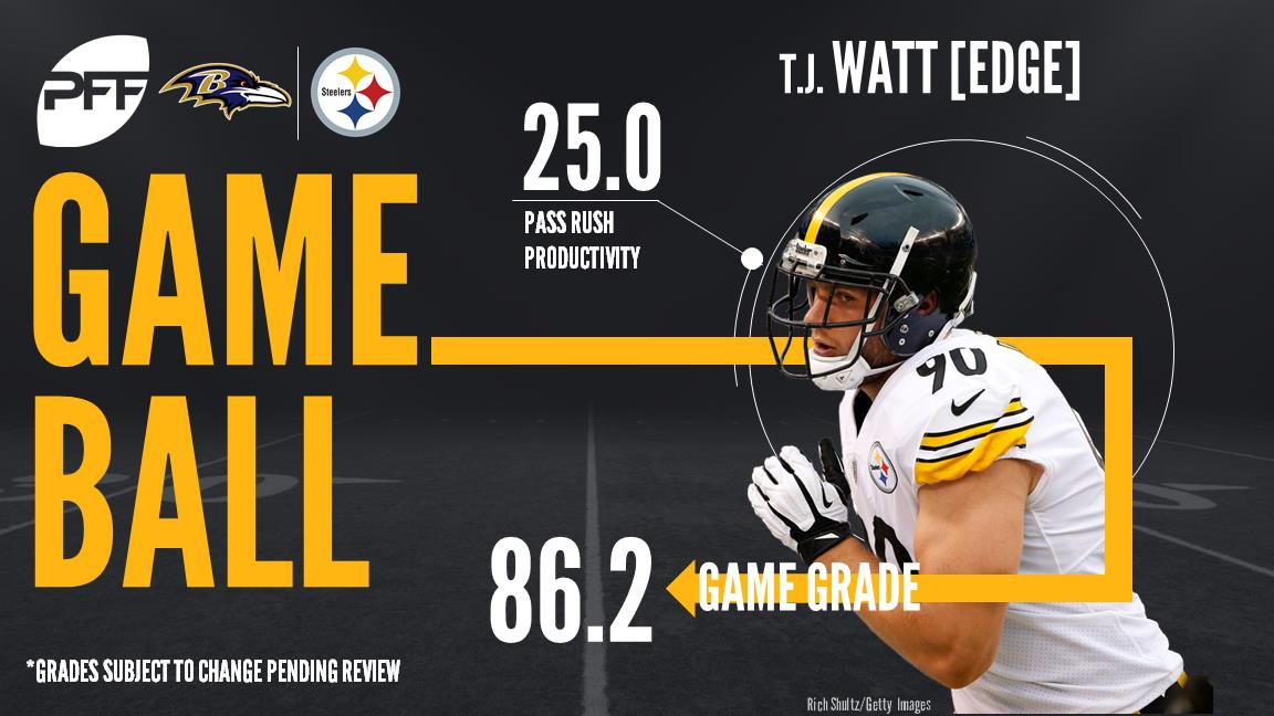 T.J. Watt, edge defender, Pittsburgh Steelers