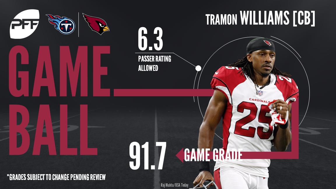 Arizona Cardinals, Tennessee Titans, Tramon Williams