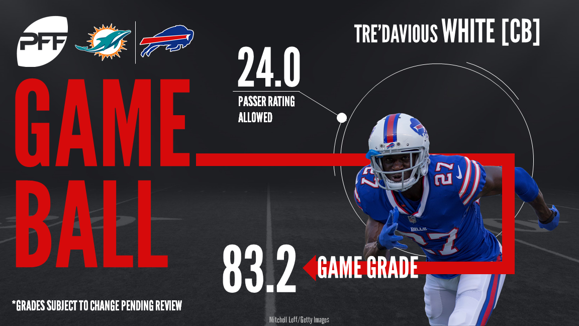 Buffalo Bills CB Tre'Davious White