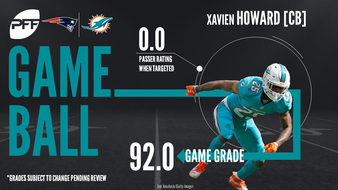 Xavien Howard, cornerback, Miami Dolphins