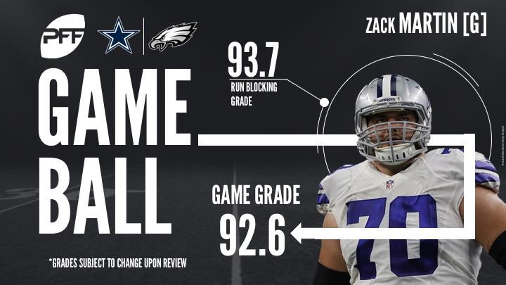 G Zack Martin Dallas Cowboys