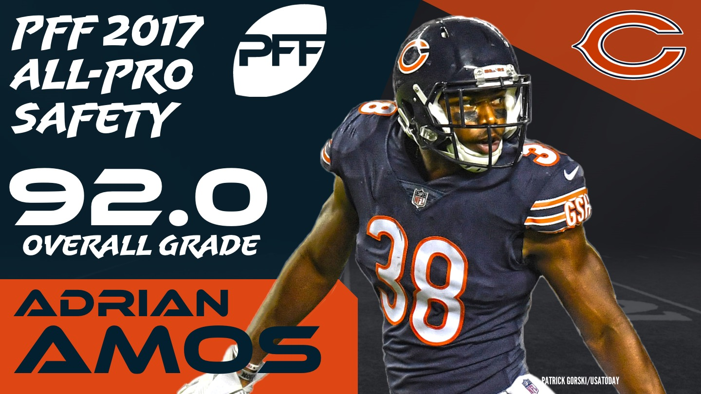 2017 NFL All-Pro - S Adrian Amos