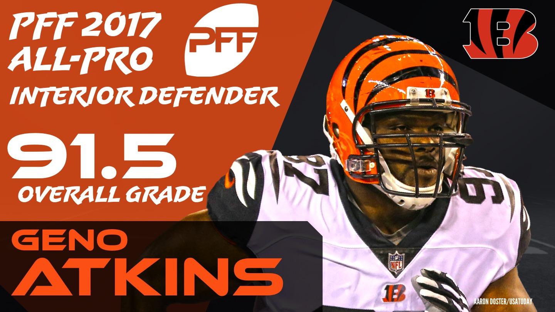 2017 NFL All-Pro - DI Geno Atkins