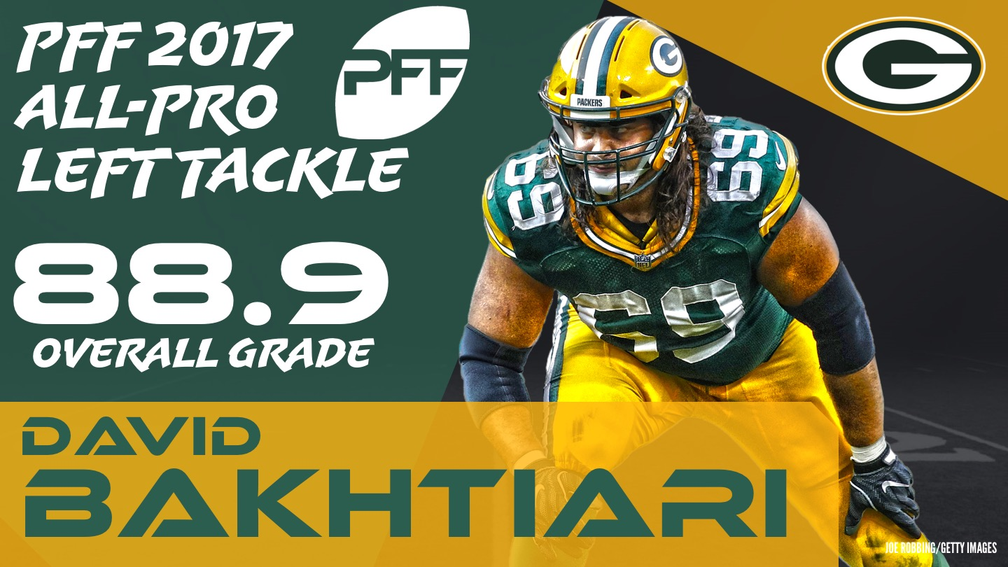 2017 NFL All-Pro - LT David Bakhtiari