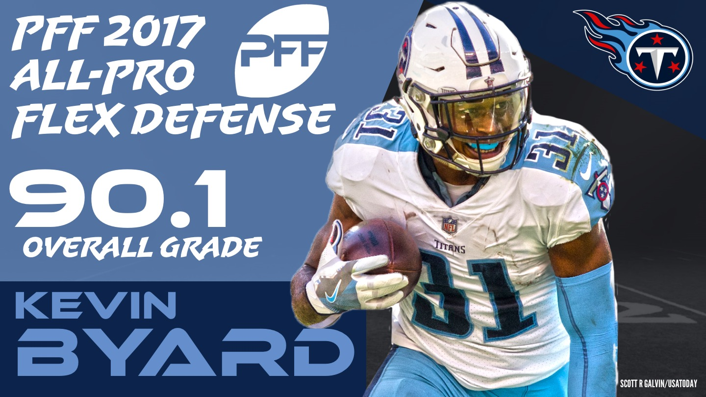 2017 NFL All-Pro - S Kevin Byard