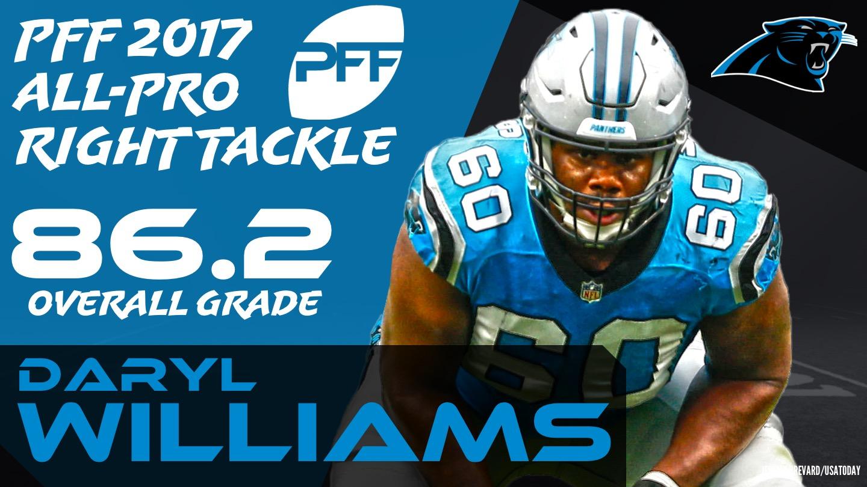 2017 NFL All-Pro - RT Daryl Williams