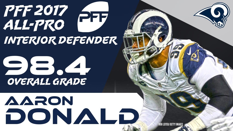 2017 NFL All-Pro - DI Aaron Donald