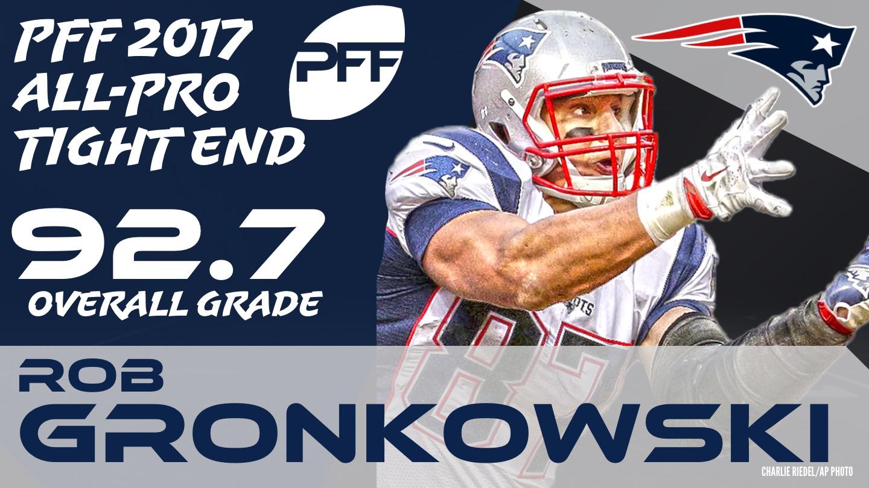 2017 NFL All-Pro - TE Rob Gronkowski