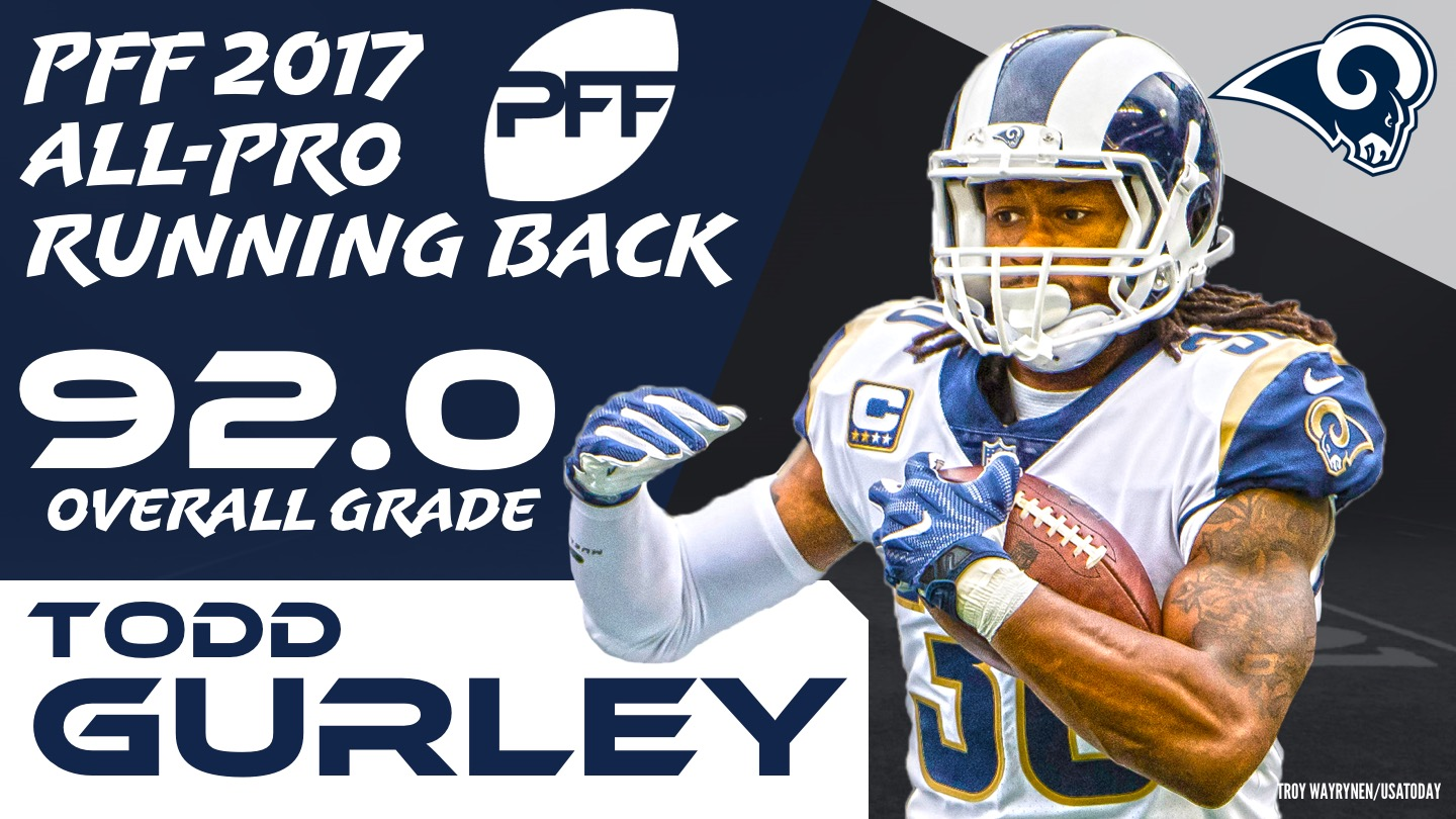 2017 NFL All-Pro - RB Todd Gurley