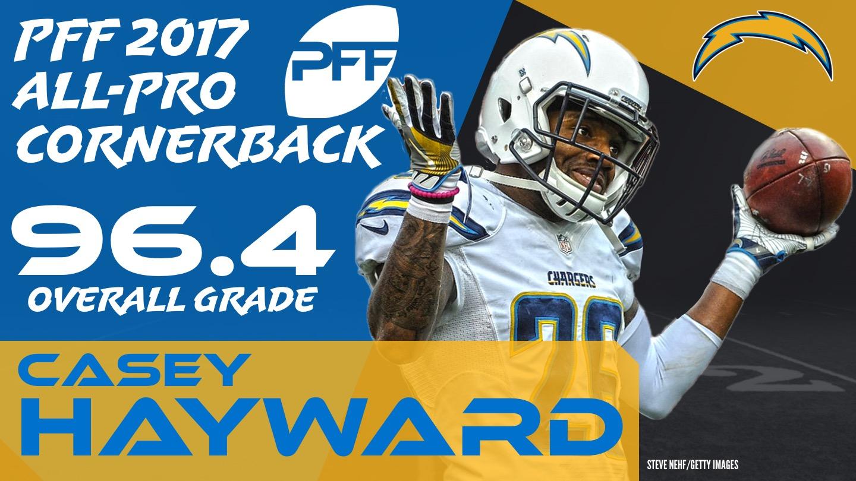 2017 NFL All-Pro - CB Casey Hayward
