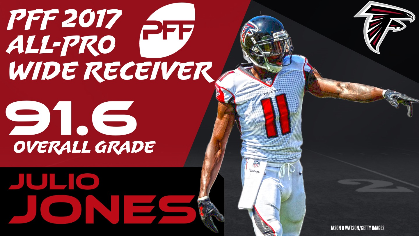 2017 NFL All-Pro - WR Julio Jones