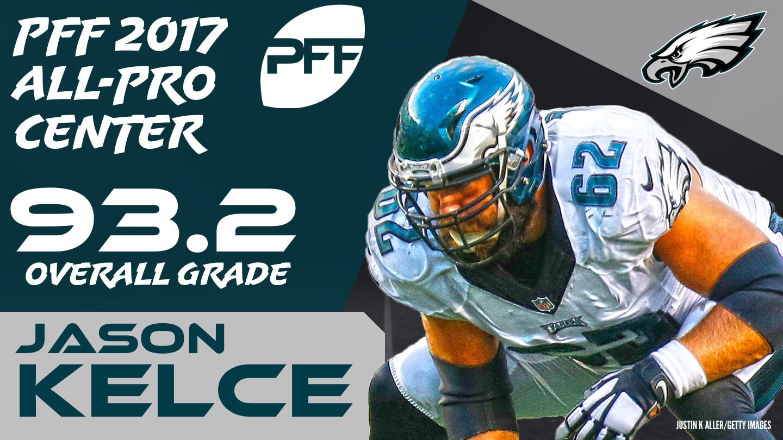 2017 NFL All-Pro - C Jason Kelce