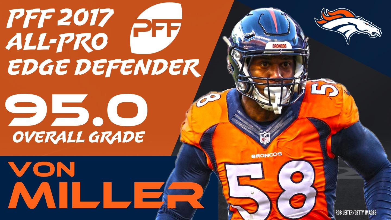 2017 NFL All-Pro - Edge Von Miller