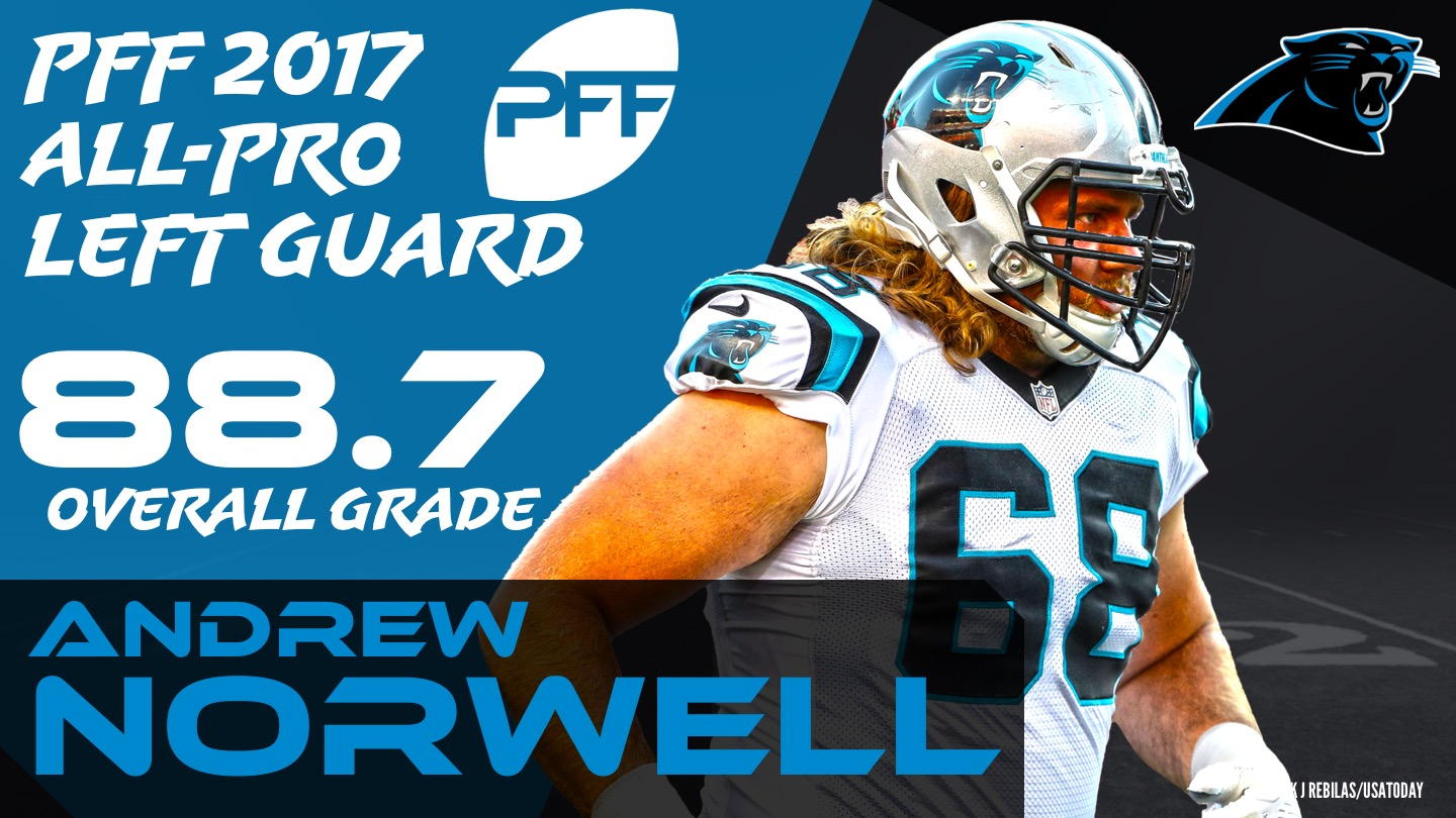2017 NFL All-Pro - LG Andrew Norwell