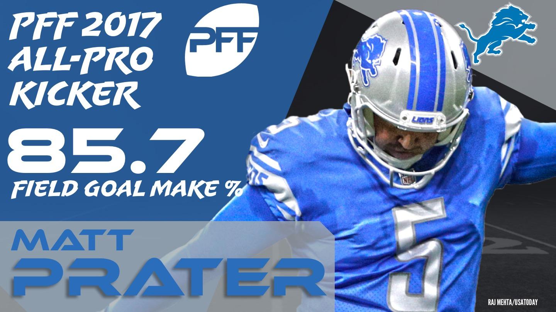 2017 NFL All-Pro - K Matt Prater