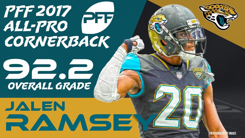2017 NFL All-Pro - CB Jalen Ramsey