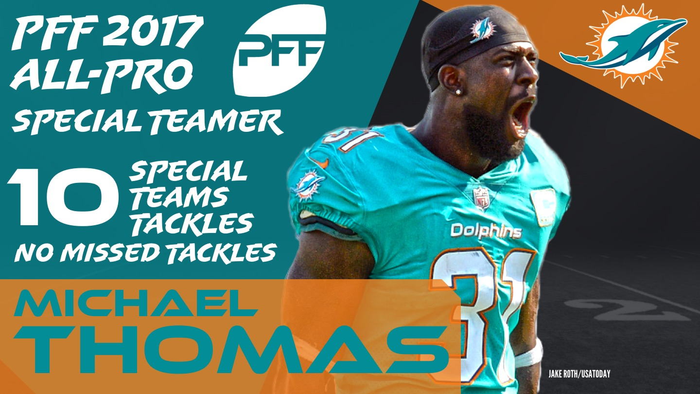 2017 NFL All-Pro - ST Michael Thomas