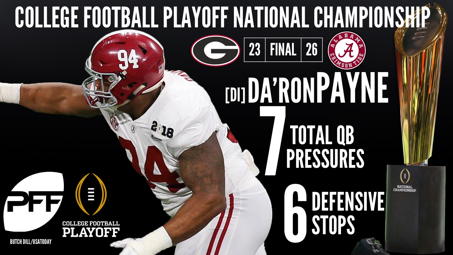 Alabama DI Da'Ron Payne