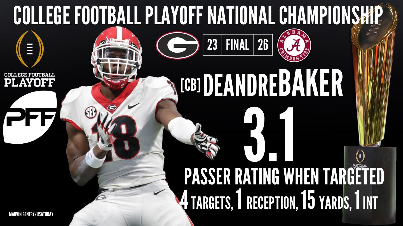 Georgia CB Deandre Baker