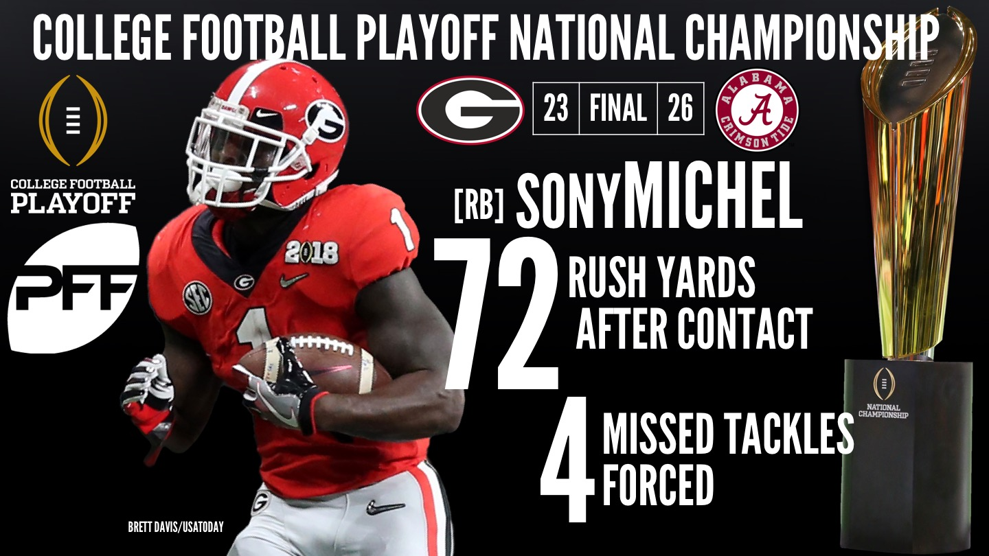 Georgia RB Sony Michel