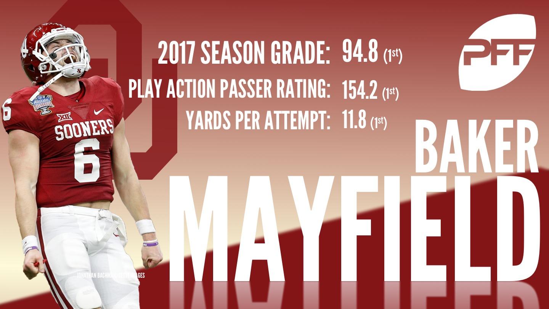 Oklahoma QB Baker Mayfield