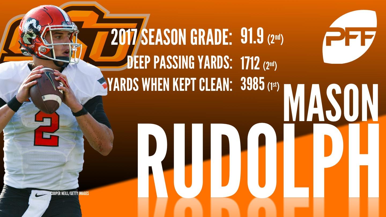 Oklahoma State QB Mason Rudolph