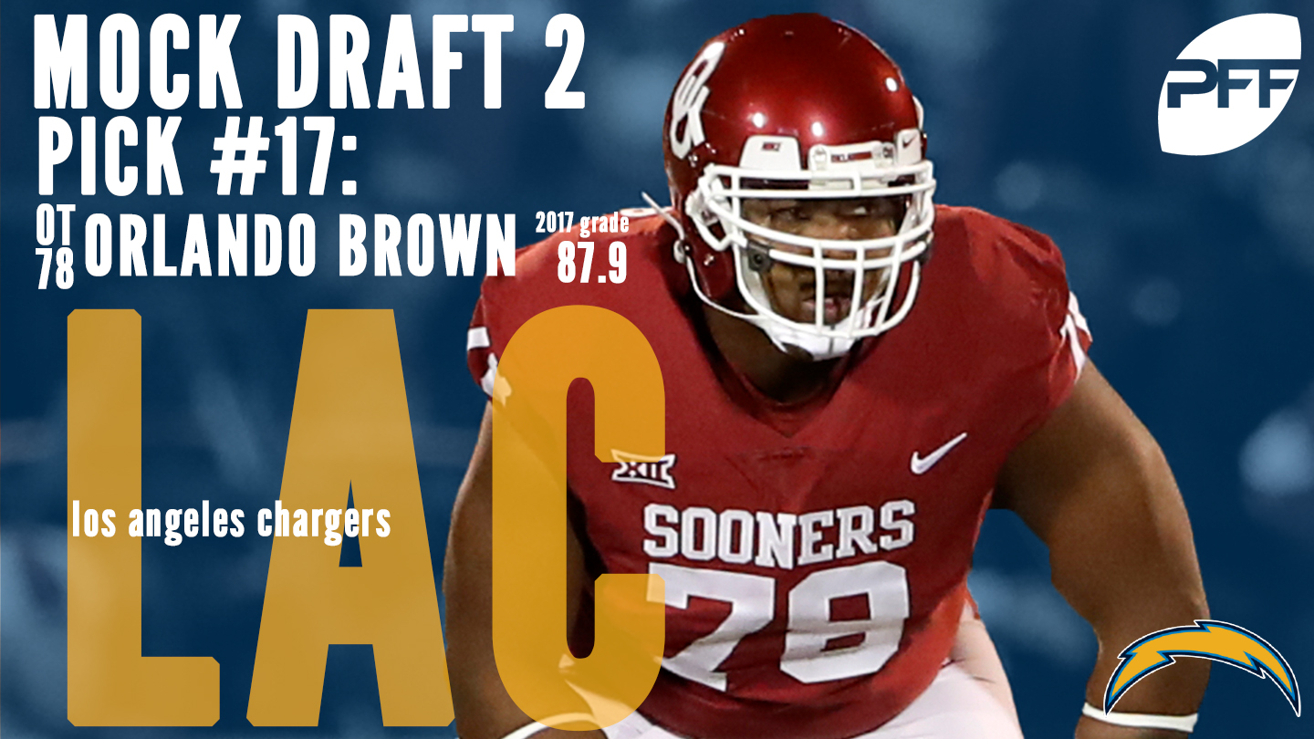 PFF Mock Draft 2 - Los Angeles Chargers - Orlando Brown