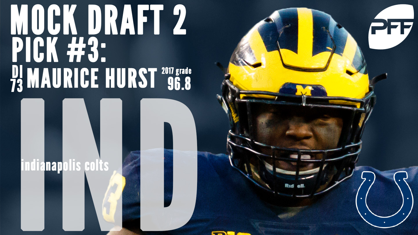 PFF Mock Draft 2 - Indianapolis Colts - Maurice Hurst