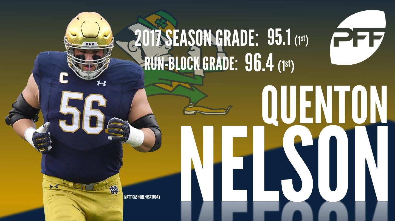 Notre Dame G Quenton Nelson