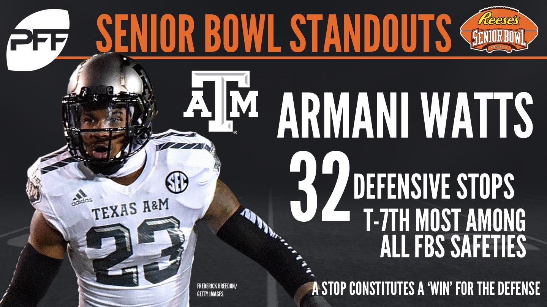 Texas A&M S Armani Watts