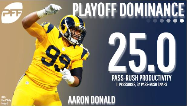 DI Aaron Donald Los Angeles Rams