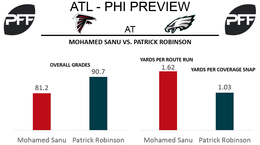 WR Mohamed Sanu Atlanta Falcons