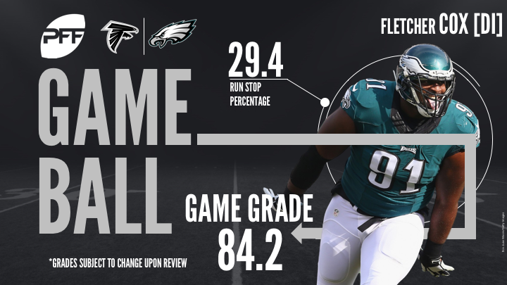 Fletcher Cox, Philadelphia Eagles