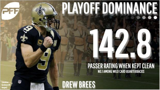 QB Drew Brees New Orleans Saints
