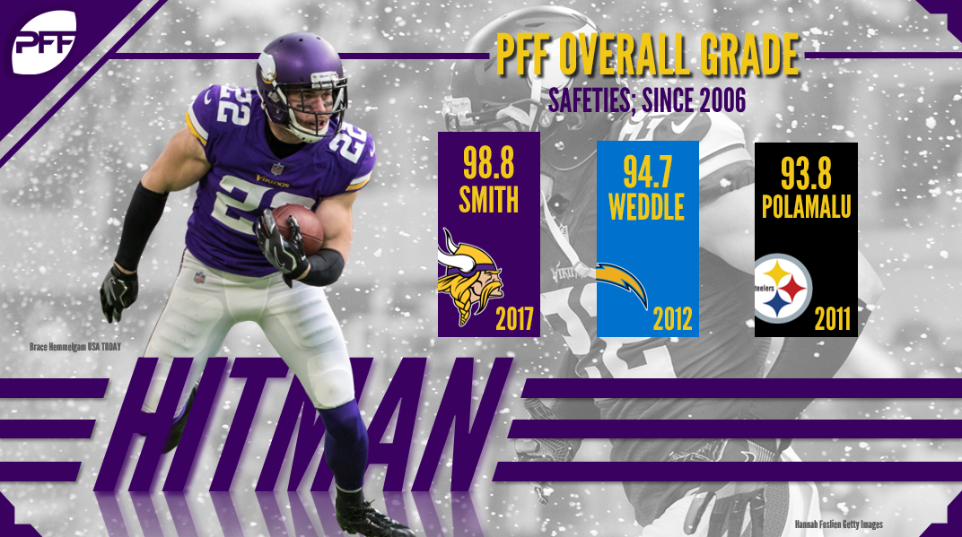 Minnesota Vikings S Harrison Smith