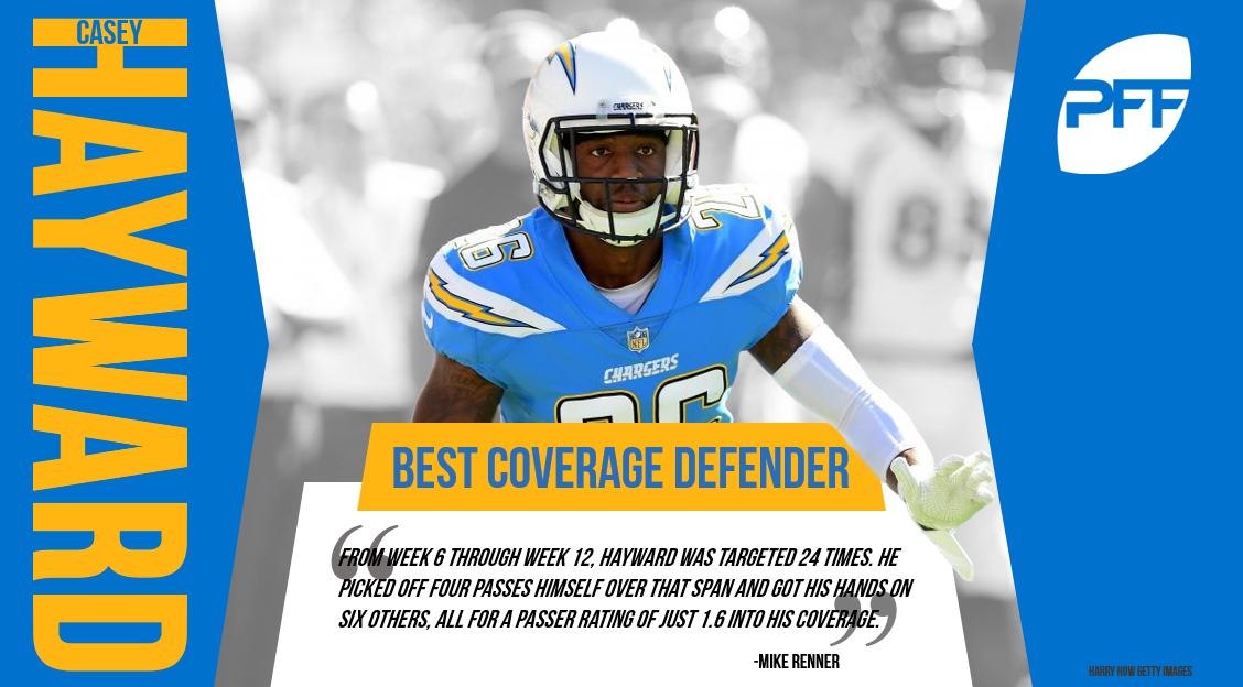 Los Angeles Chargers CB Casey Hayward