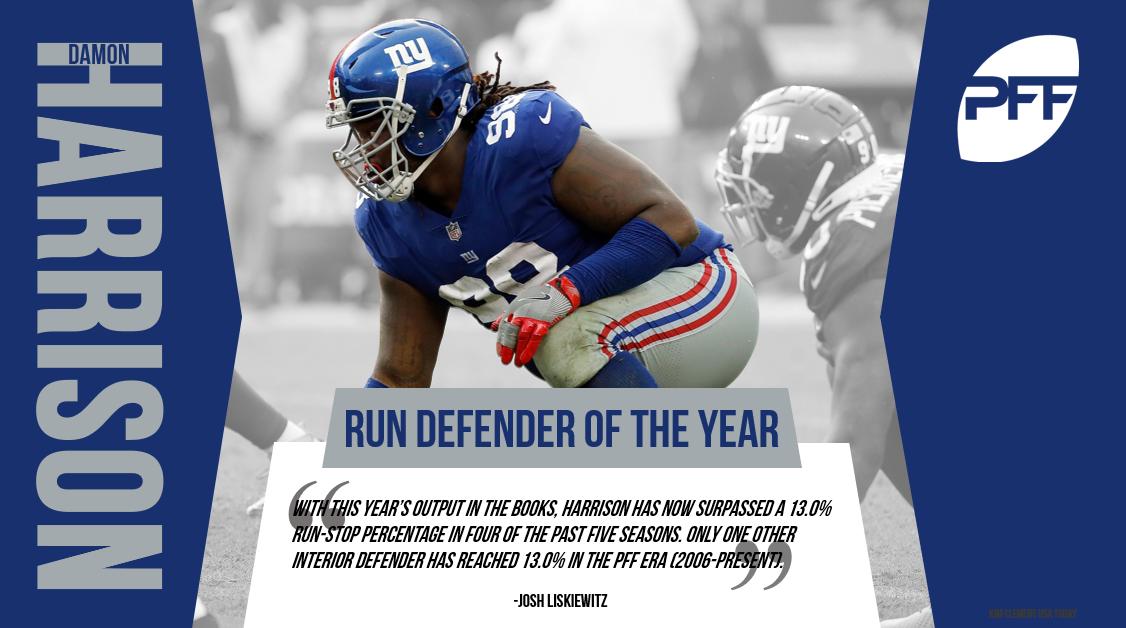 New York Giants DI Damon Harrison