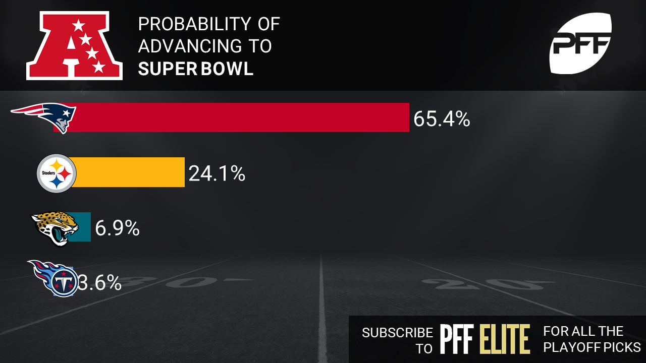 Super Bowl ads cost $5M, demand strong despite National Football League  ratings drop