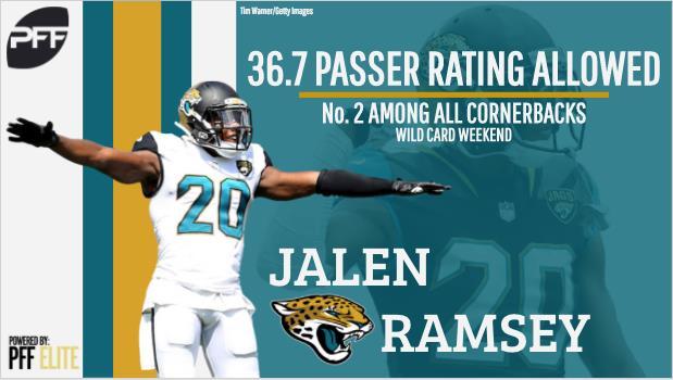 CB Jalen Ramsey Jacksonville Jaguars