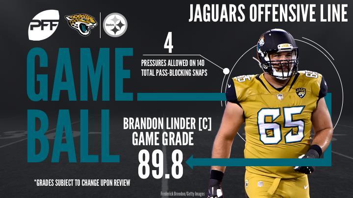 C Brandon Linder Jacksonville Jaguars