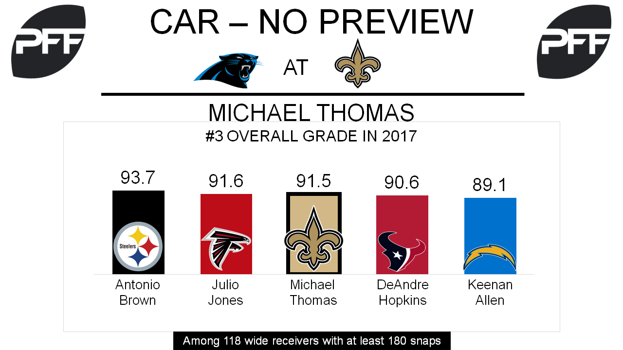 WR Michael Thomas New Orleans Saints
