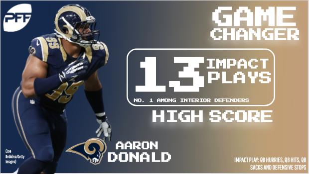 Los Angeles Rams DI Aaron Donald