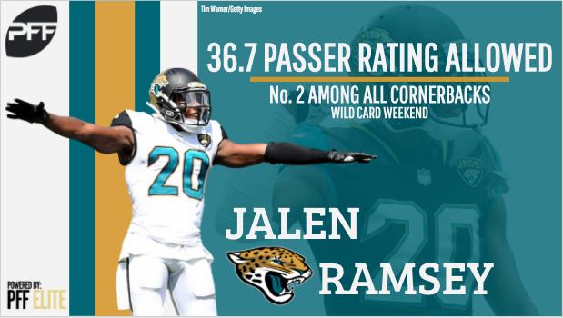 Jacksonville Jaguars CB Jalen Ramsey