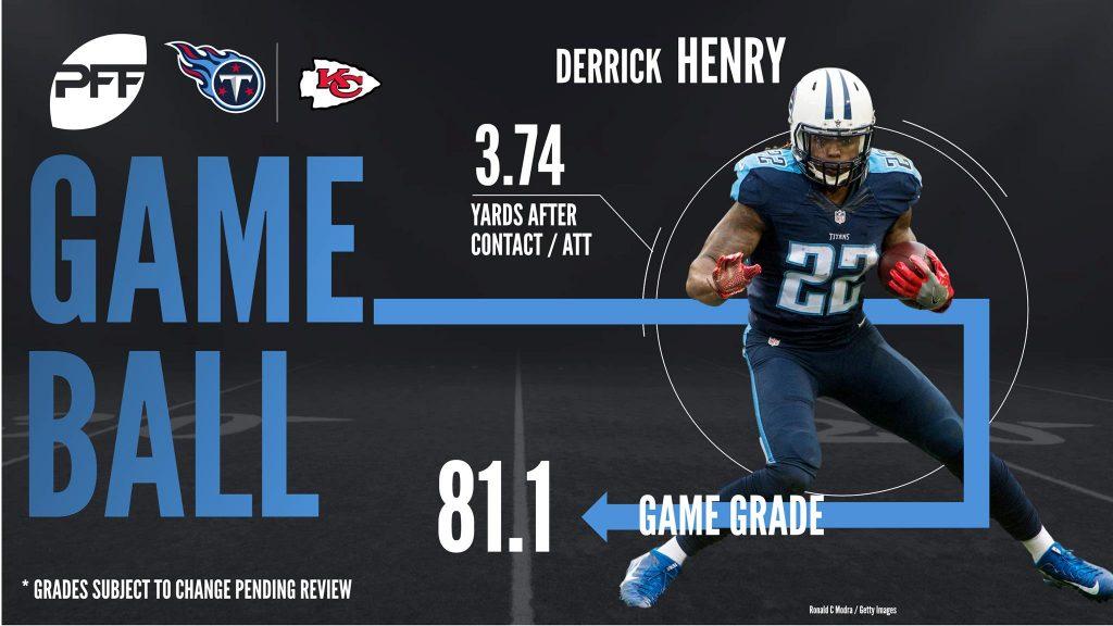 Derrick Henry, Tennessee Titans