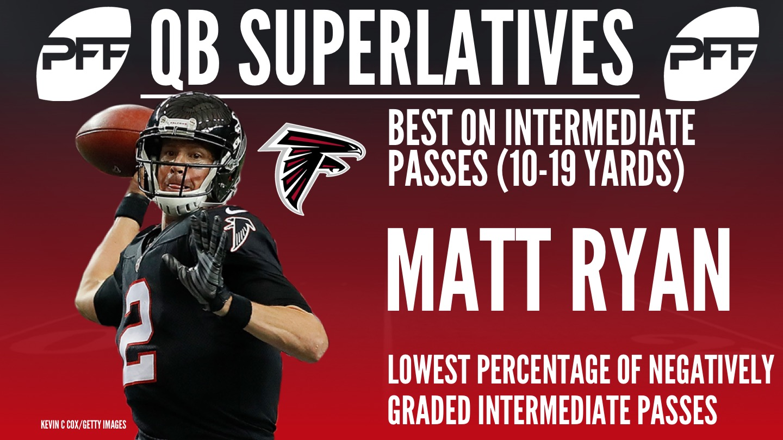 NFL QB Superlatives - Matt Ryan