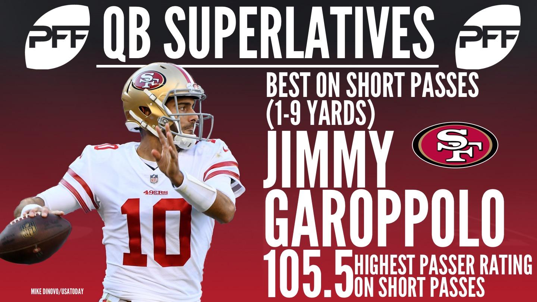 NFL QB Superlatives - Jimmy Garoppolo