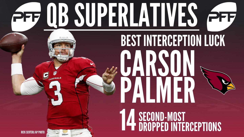 NFL QB Superlatives - Carson Palmer