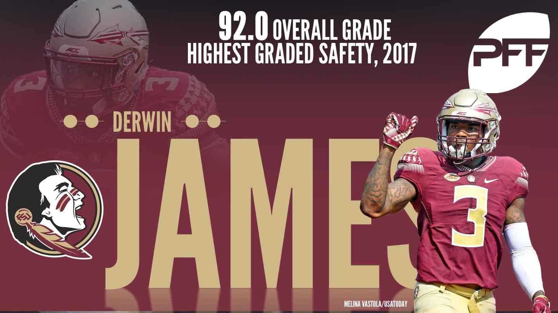 Derwin James, safety, Florida State