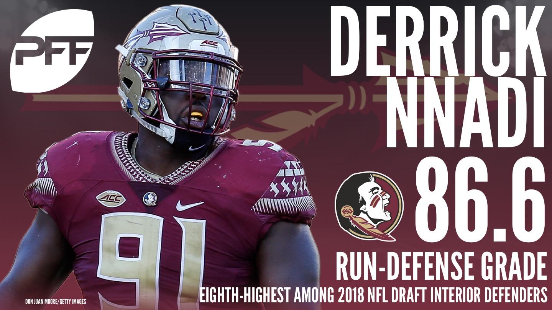 Florida State DI Derrick Nnadi